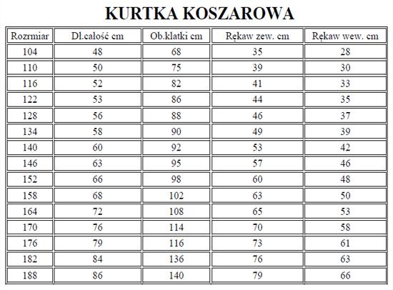 Kurtka Koszarowa MDP