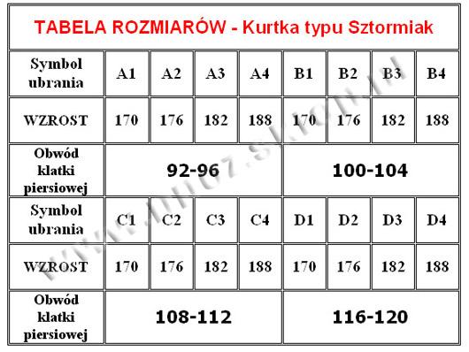 tabela rozmiarów sztormiak